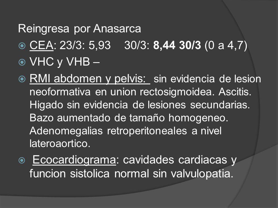 Reingresa por Anasarca CEA: 23/3: 5,93 30/3: 8,44 30/3 (0 a 4,7)