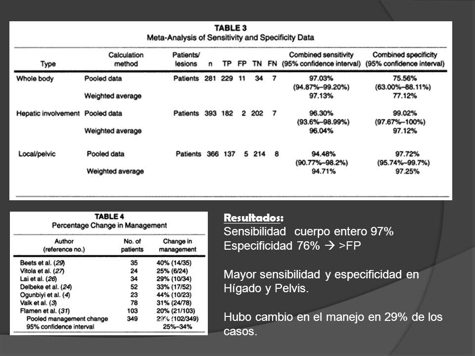 Sensibilidad cuerpo entero 97% Especificidad 76%  >FP