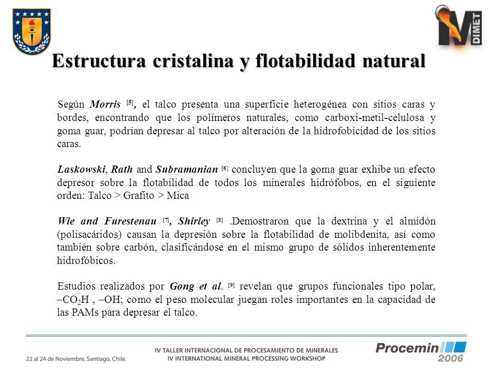 Estructura cristalina y flotabilidad natural