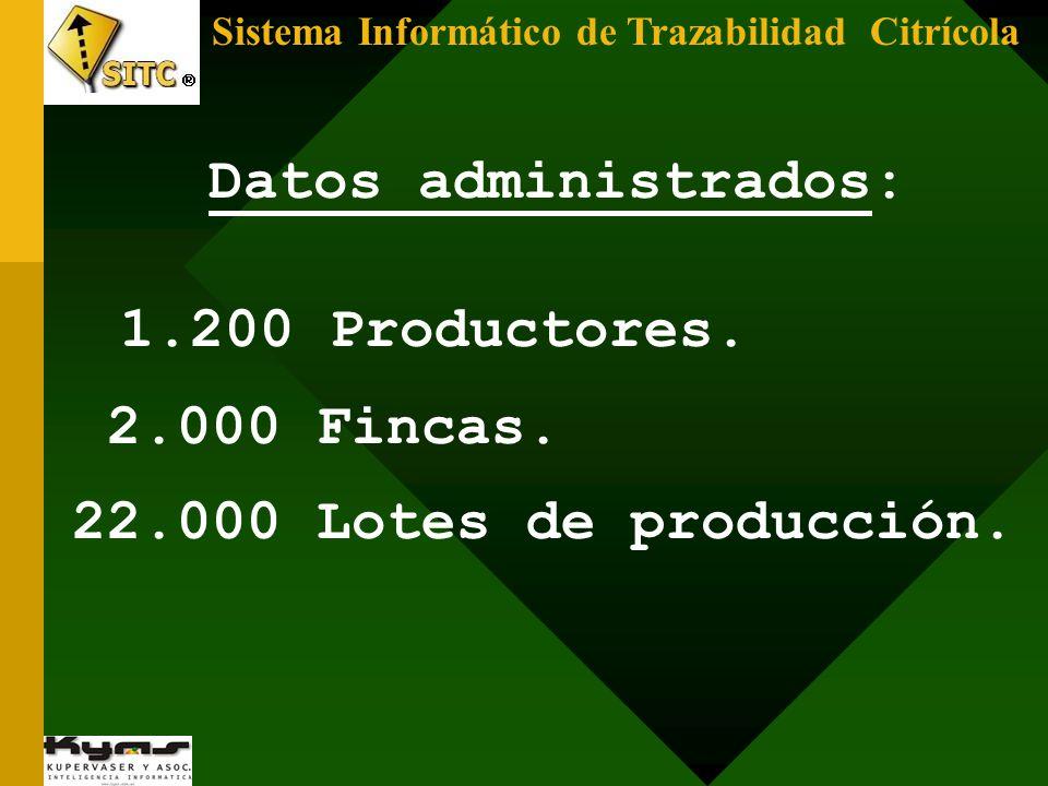 Datos administrados: 1.200 Productores. 2.000 Fincas.