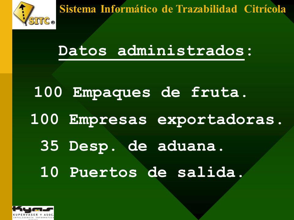 Datos administrados: 100 Empaques de fruta. 100 Empresas exportadoras.