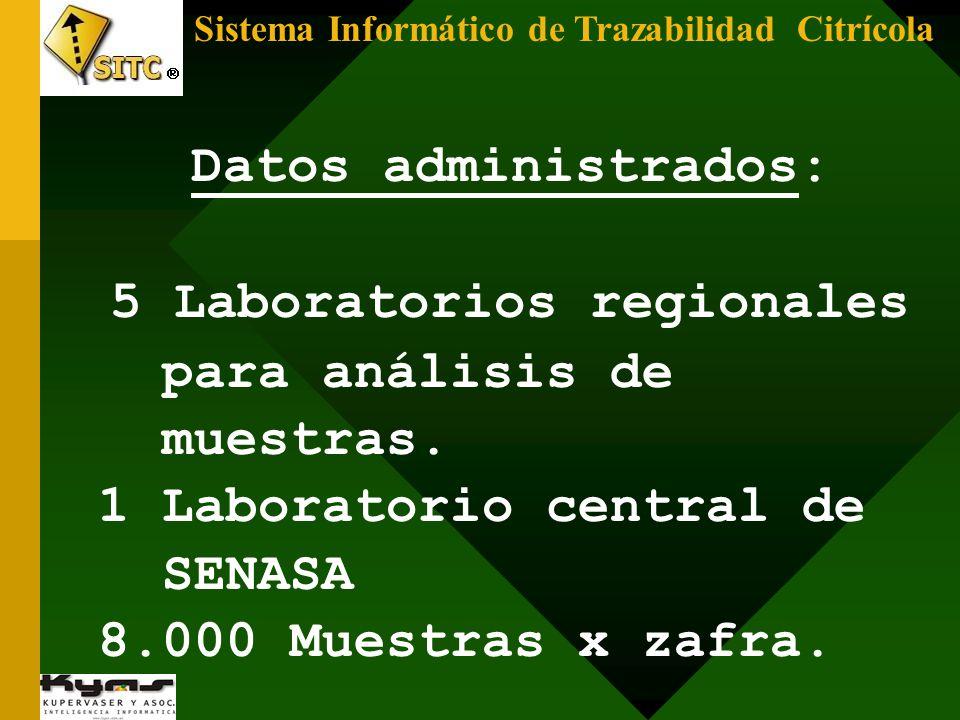 5 Laboratorios regionales