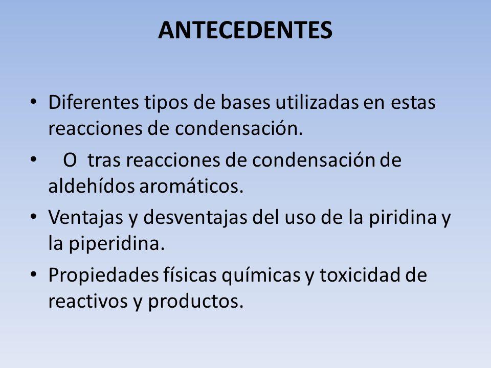 ANTECEDENTES Diferentes tipos de bases utilizadas en estas reacciones de condensación. O tras reacciones de condensación de aldehídos aromáticos.