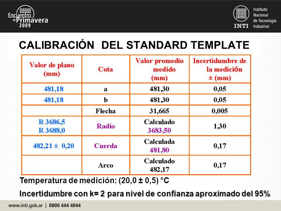 CALIBRACIÓN DEL STANDARD TEMPLATE