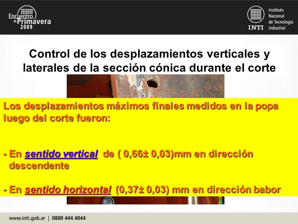 Control de los desplazamientos verticales y laterales de la sección cónica durante el corte