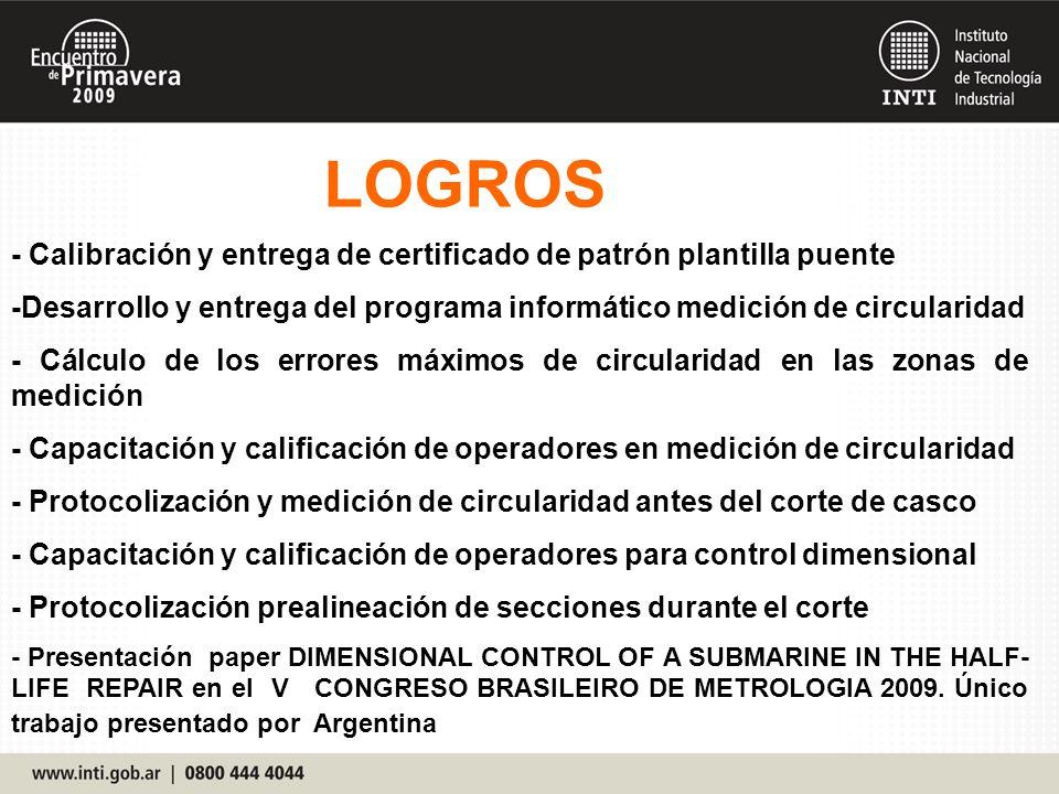 LOGROS - Calibración y entrega de certificado de patrón plantilla puente. -Desarrollo y entrega del programa informático medición de circularidad.