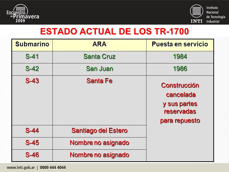 ESTADO ACTUAL DE LOS TR-1700