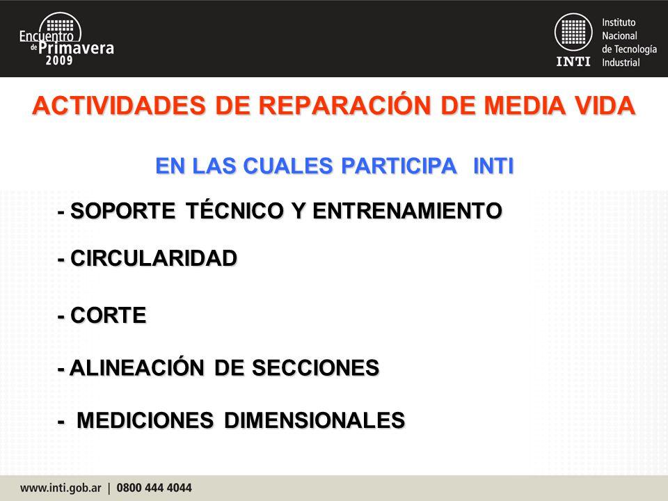 ACTIVIDADES DE REPARACIÓN DE MEDIA VIDA EN LAS CUALES PARTICIPA INTI