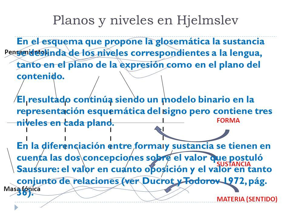 Planos y niveles en Hjelmslev