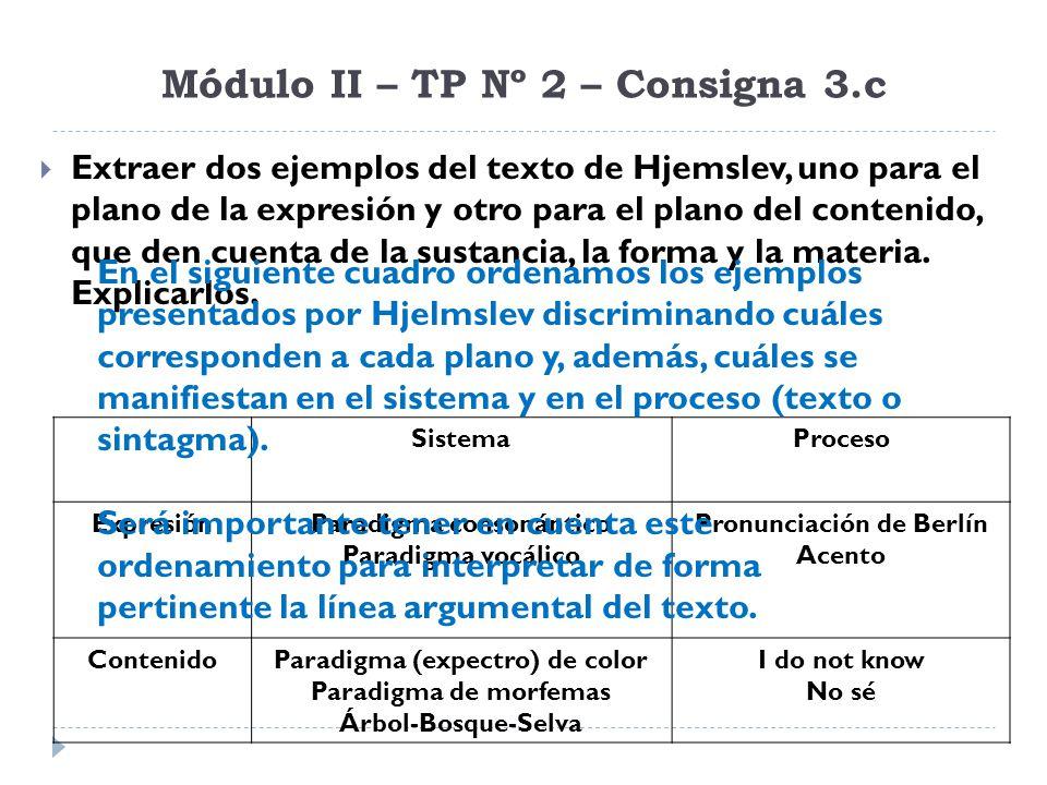 Módulo II – TP Nº 2 – Consigna 3.c