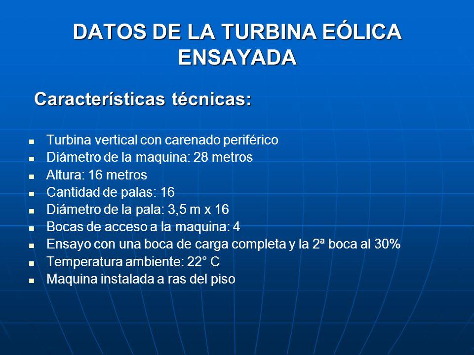 DATOS DE LA TURBINA EÓLICA ENSAYADA