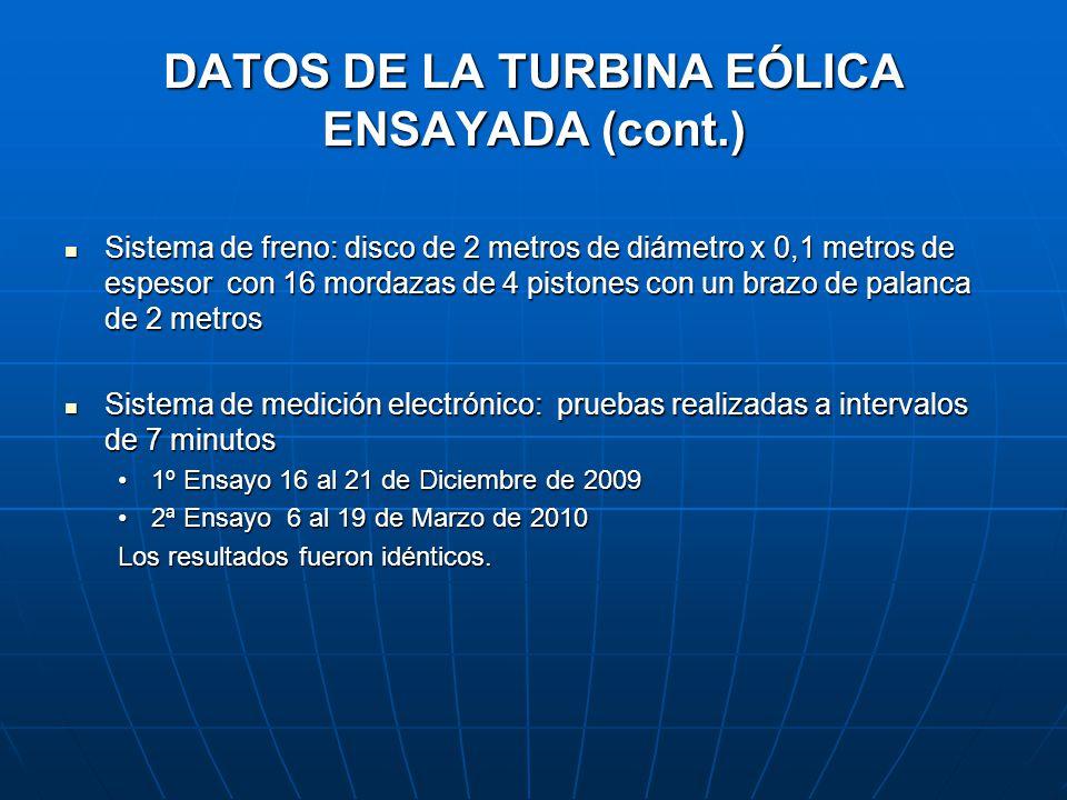 DATOS DE LA TURBINA EÓLICA ENSAYADA (cont.)