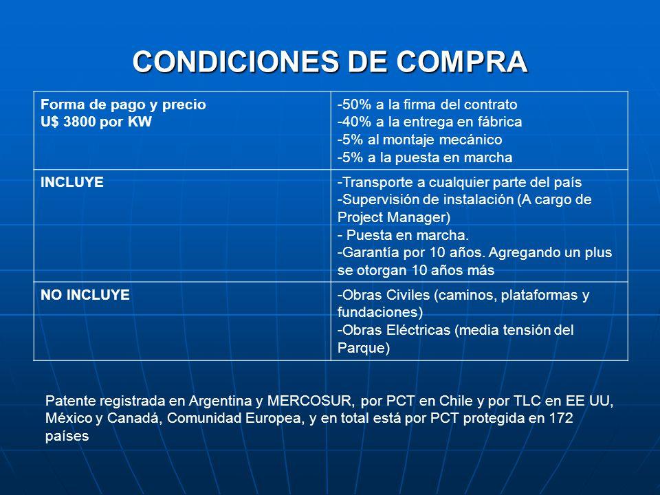 CONDICIONES DE COMPRA Forma de pago y precio U$ 3800 por KW