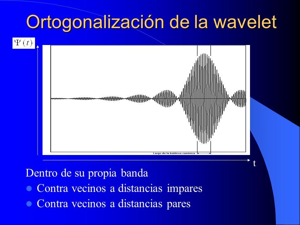 Ortogonalización de la wavelet