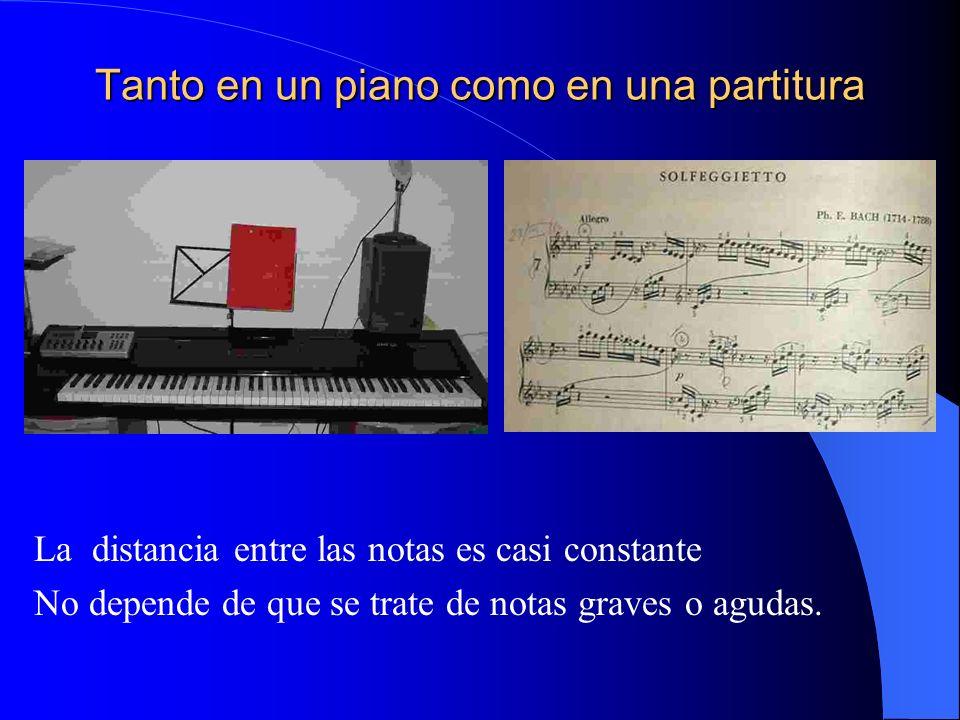 Tanto en un piano como en una partitura