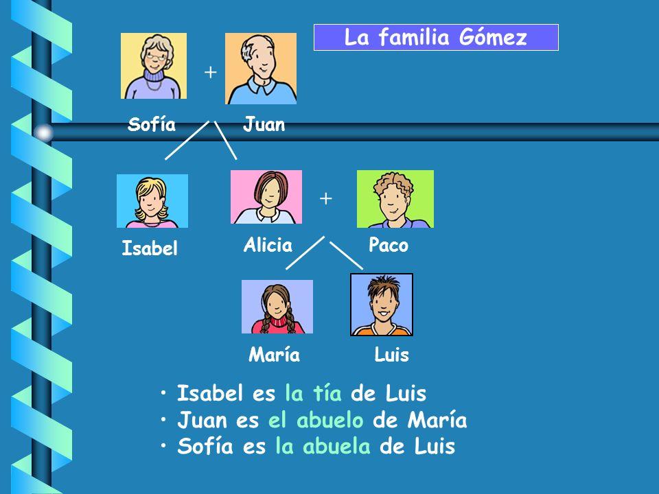 Juan es el abuelo de María Sofía es la abuela de Luis