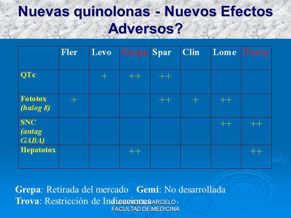 Nuevas quinolonas - Nuevos Efectos Adversos
