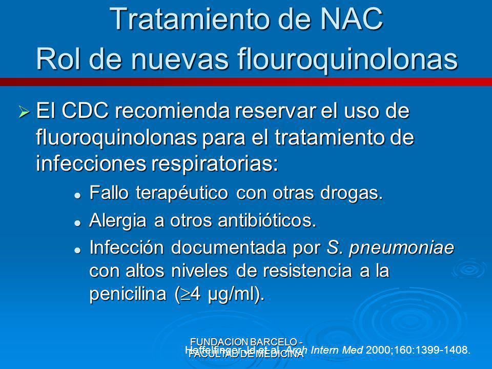 Tratamiento de NAC Rol de nuevas flouroquinolonas