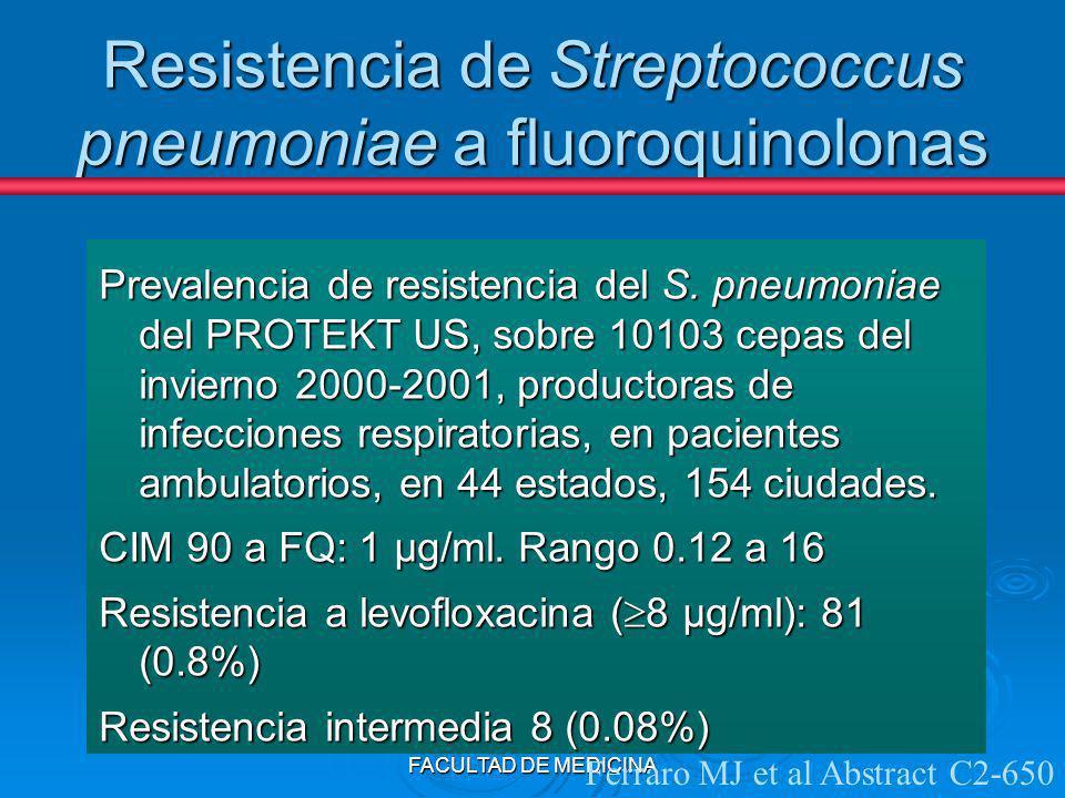 Resistencia de Streptococcus pneumoniae a fluoroquinolonas