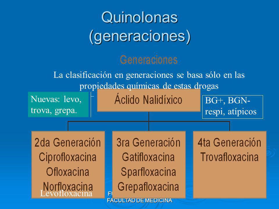 Quinolonas (generaciones)