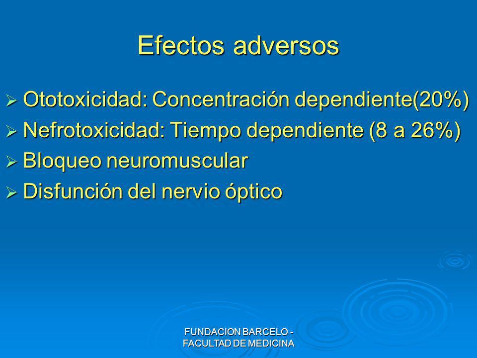 FUNDACION BARCELO - FACULTAD DE MEDICINA