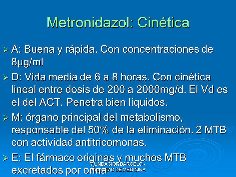 Metronidazol: Cinética