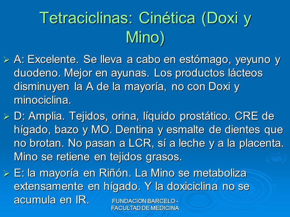 Tetraciclinas: Cinética (Doxi y Mino)