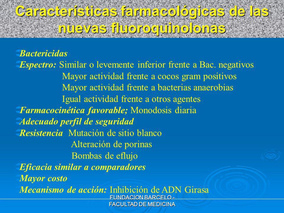 Características farmacológicas de las nuevas fluoroquinolonas