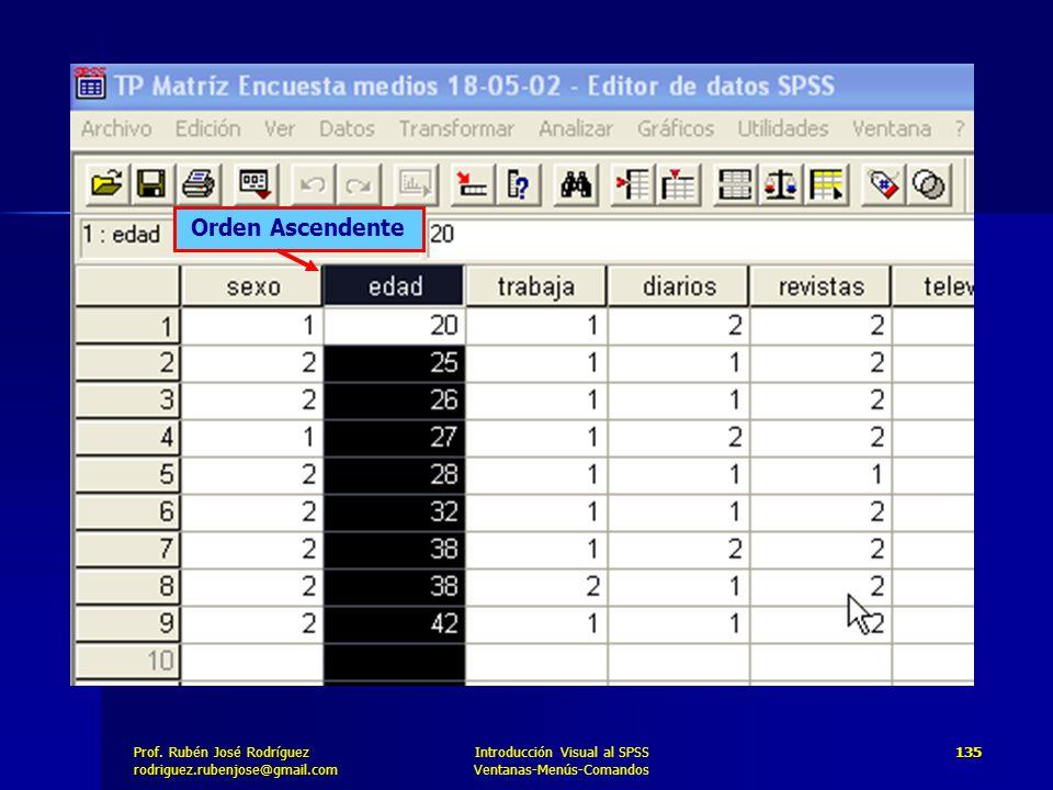 Orden Ascendente Introducción Visual al SPSS Ventanas-Menús-Comandos