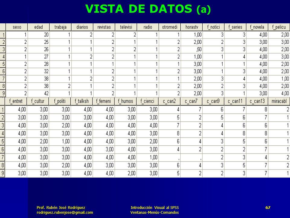 VISTA DE DATOS (a) Introducción Visual al SPSS Ventanas-Menús-Comandos