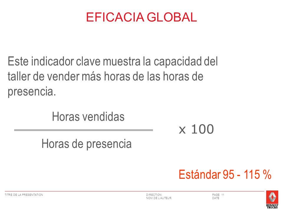 EFICACIA GLOBAL Este indicador clave muestra la capacidad del taller de vender más horas de las horas de presencia.