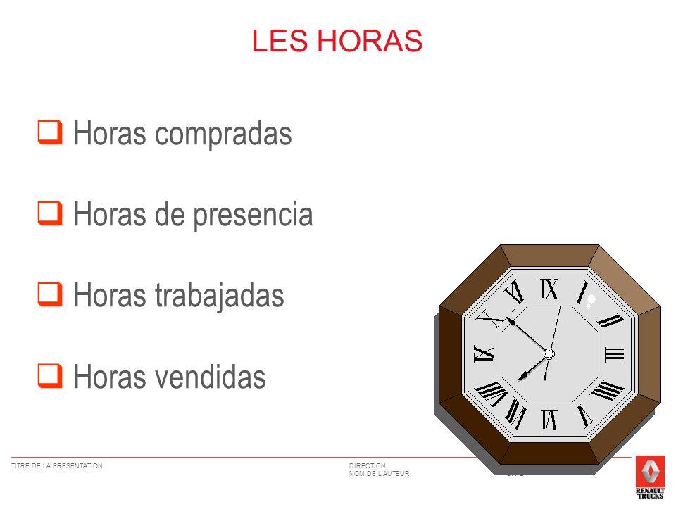 Horas compradas Horas de presencia Horas trabajadas Horas vendidas