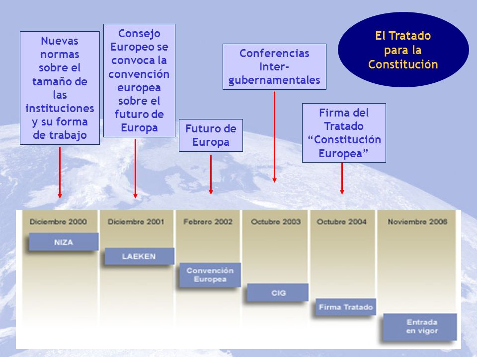 El Tratado para la Constitución