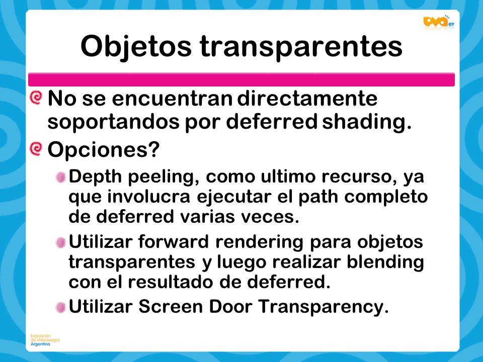 Objetos transparentes