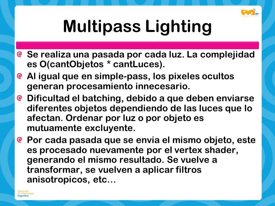 Multipass Lighting Se realiza una pasada por cada luz. La complejidad es O(cantObjetos * cantLuces).