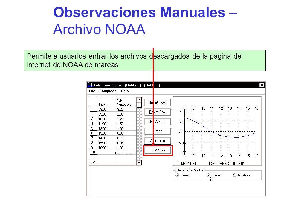 Observaciones Manuales – Archivo NOAA