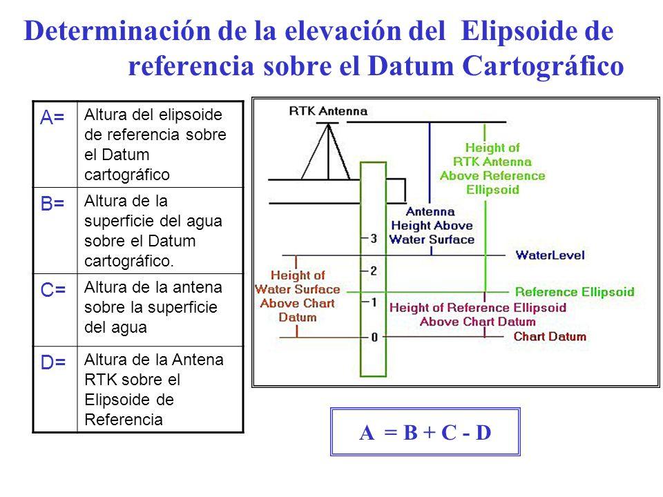 Determinación de la elevación del Elipsoide de referencia sobre el Datum Cartográfico