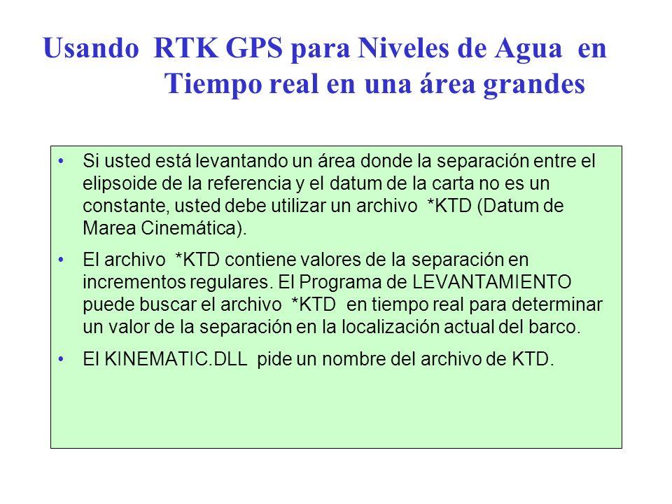 Usando RTK GPS para Niveles de Agua en Tiempo real en una área grandes