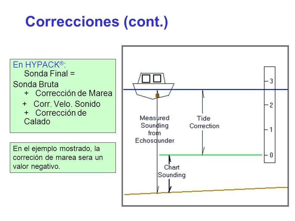 Correcciones (cont.) En HYPACK®: Sonda Final =