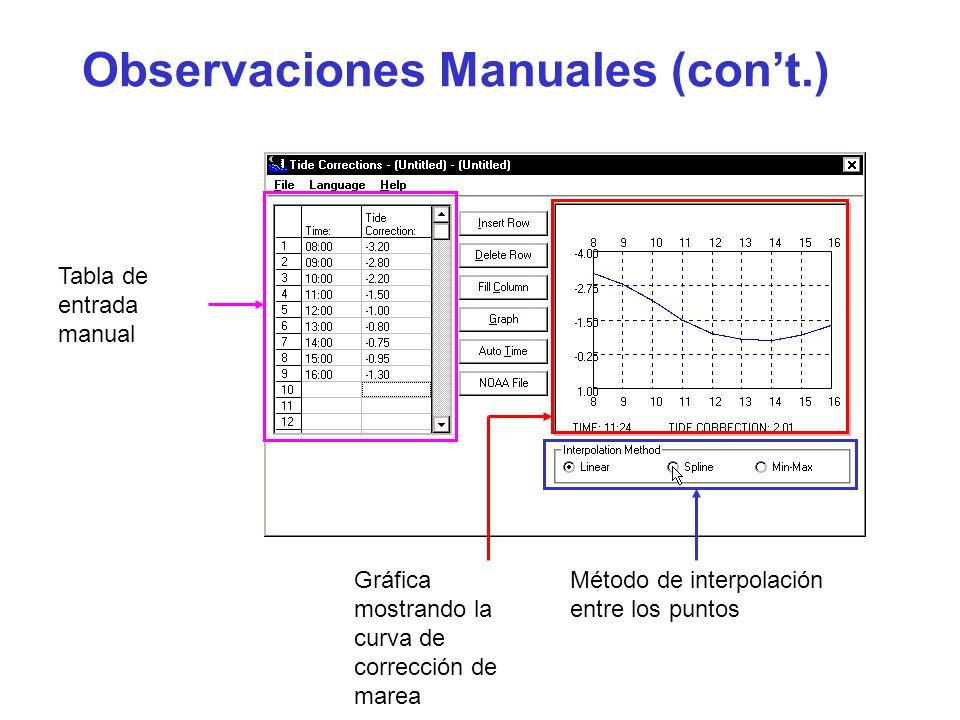 Observaciones Manuales (con't.)