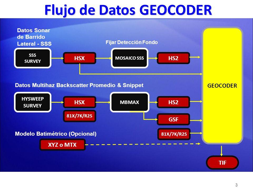 Flujo de Datos GEOCODER