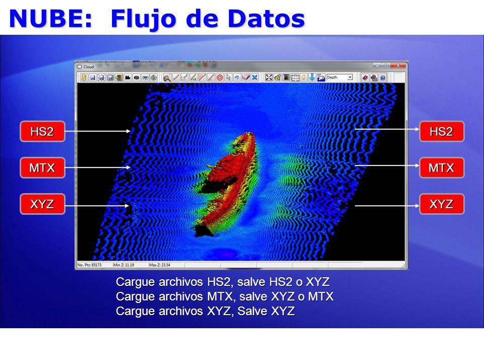NUBE: Flujo de Datos HS2 HS2 MTX MTX XYZ XYZ