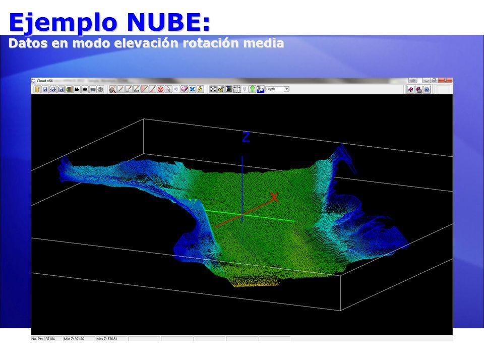 Ejemplo NUBE: Datos en modo elevación rotación media