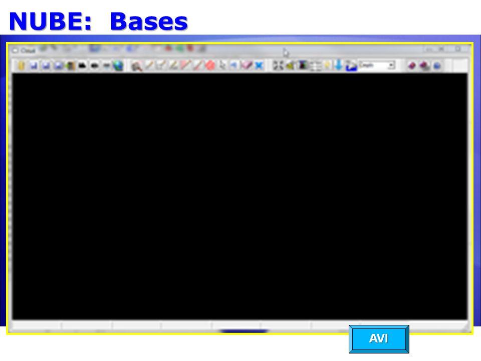 NUBE: Bases Actualice en muestran nuevo dato vea opción, I.e. intensidad y its ubicación AVI