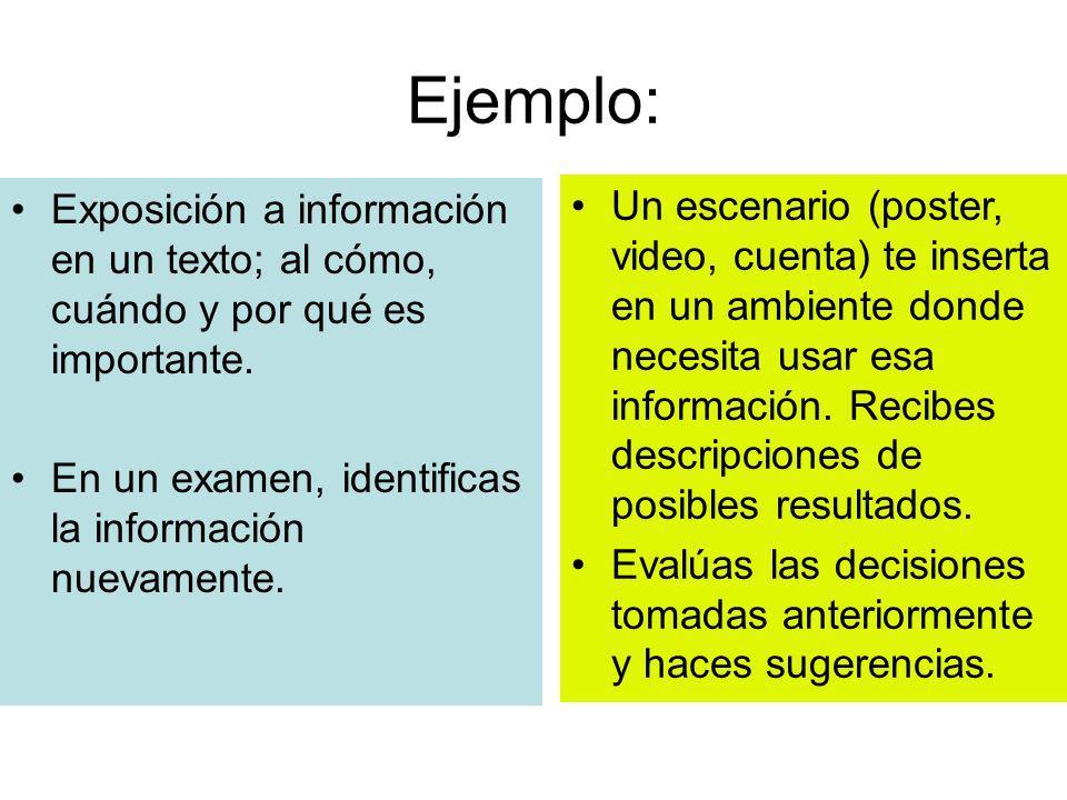 Ejemplo:Exposición a información en un texto; al cómo, cuándo y por qué es importante. En un examen, identificas la información nuevamente.