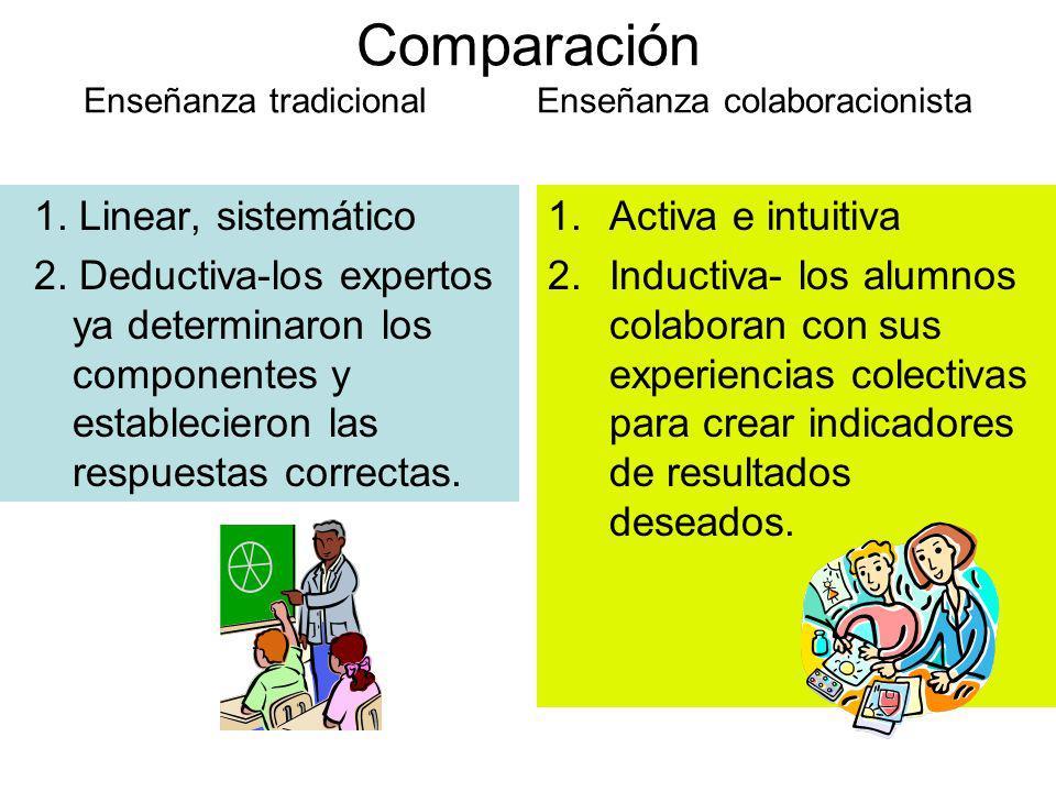 Comparación Enseñanza tradicional Enseñanza colaboracionista