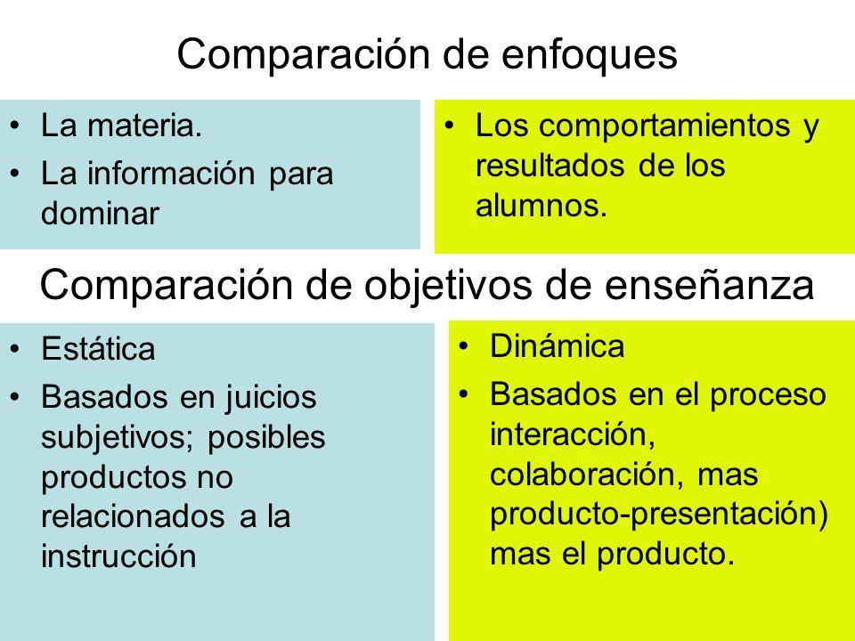 Comparación de enfoques