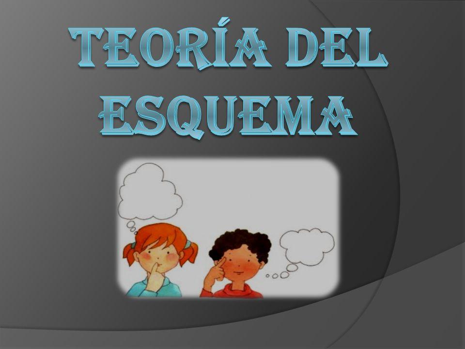 TEORÍA DEL ESQUEMA