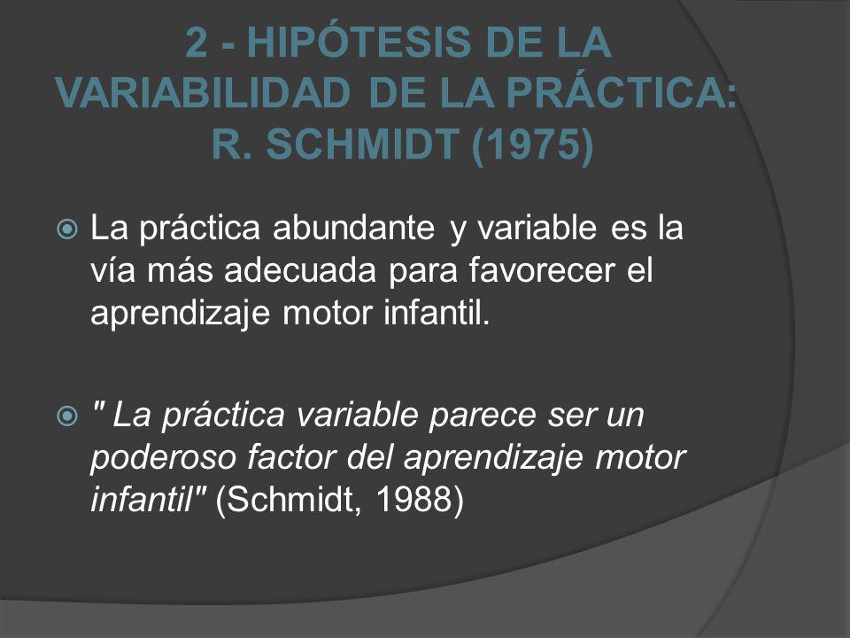 2 - HIPÓTESIS DE LA VARIABILIDAD DE LA PRÁCTICA: R. SCHMIDT (1975)