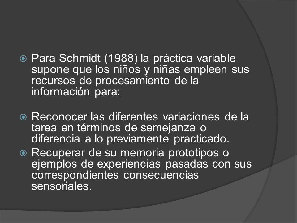 Para Schmidt (1988) la práctica variable supone que los niños y niñas empleen sus recursos de procesamiento de la información para: